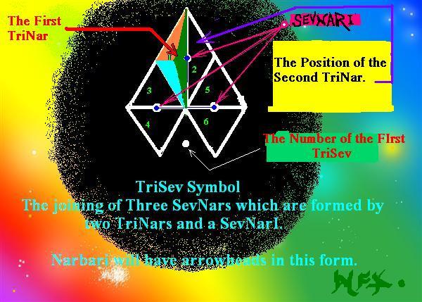 NarBar TriSev Symbol